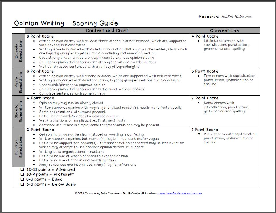 4th grade research paper writing rubric