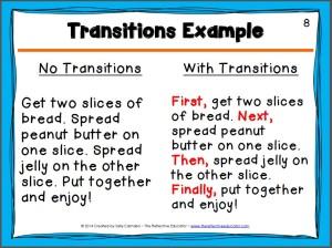 transitions for writing essays