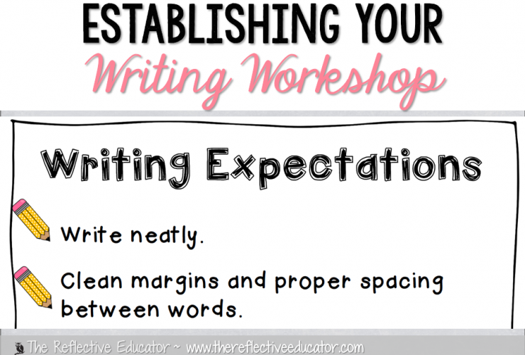 Introducing Writing Workshop