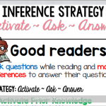Inference Strategy: Activate-Ask-Answer
