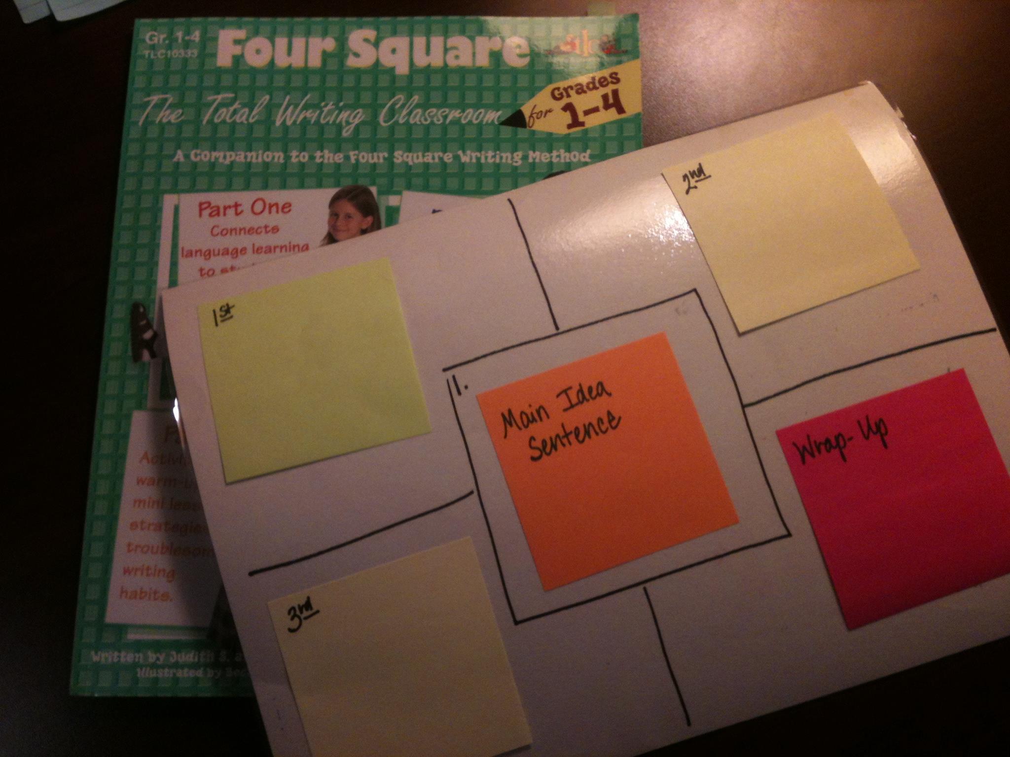 Organize Ideas For Writing