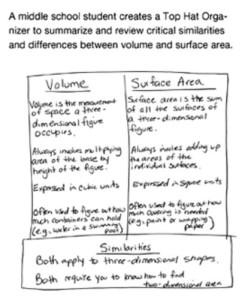 comparison graphic organizer template