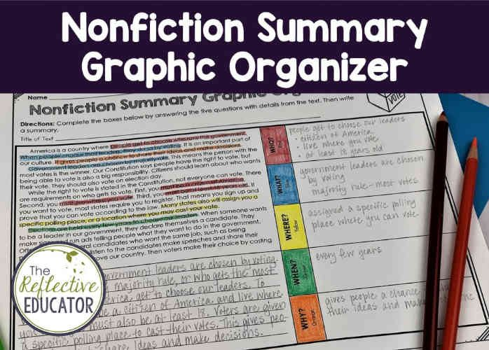 Nonfiction Summary Graphic Organizer with the 5 W's Strategy